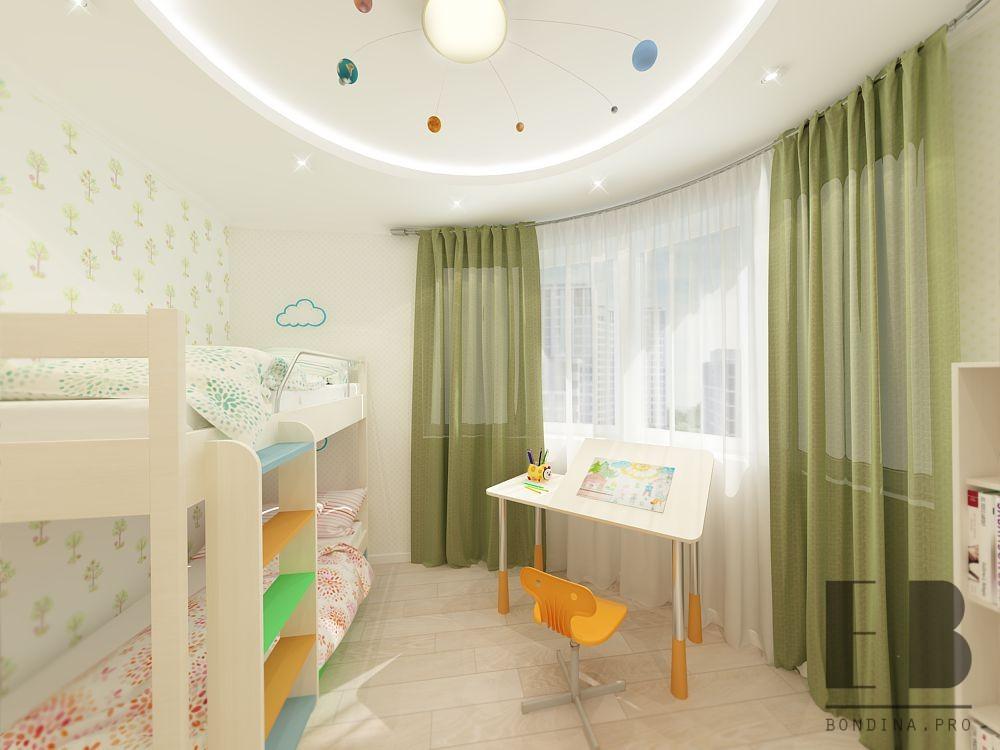 Дизайн маленькой комнаты для двух деток